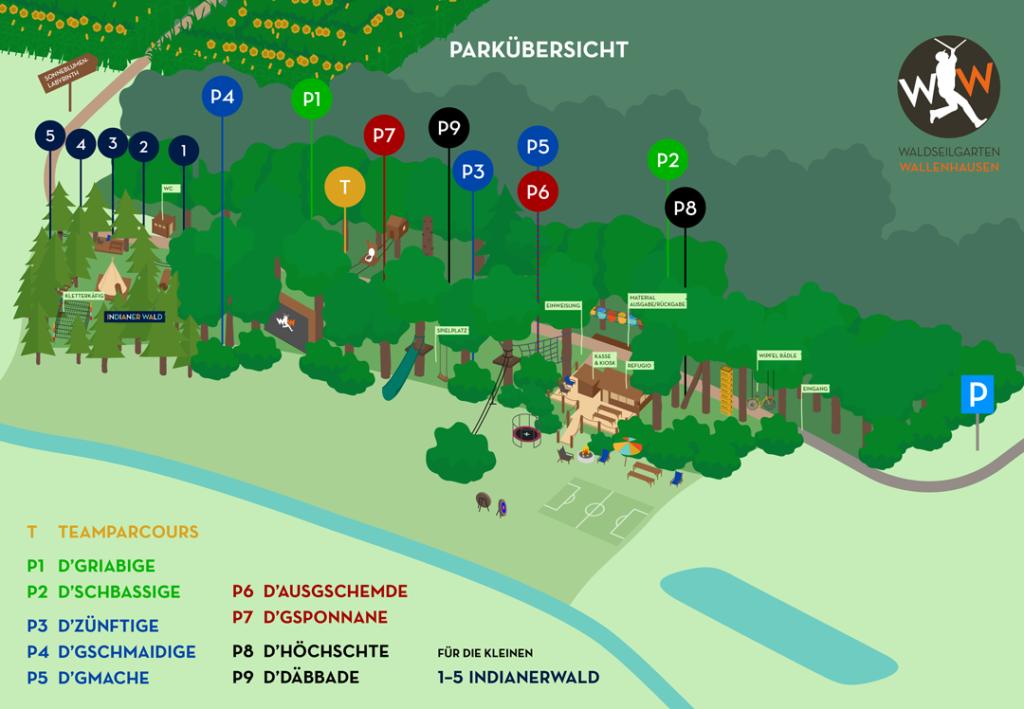 Der Lageplan des Waldseilgarten Wallenhausen